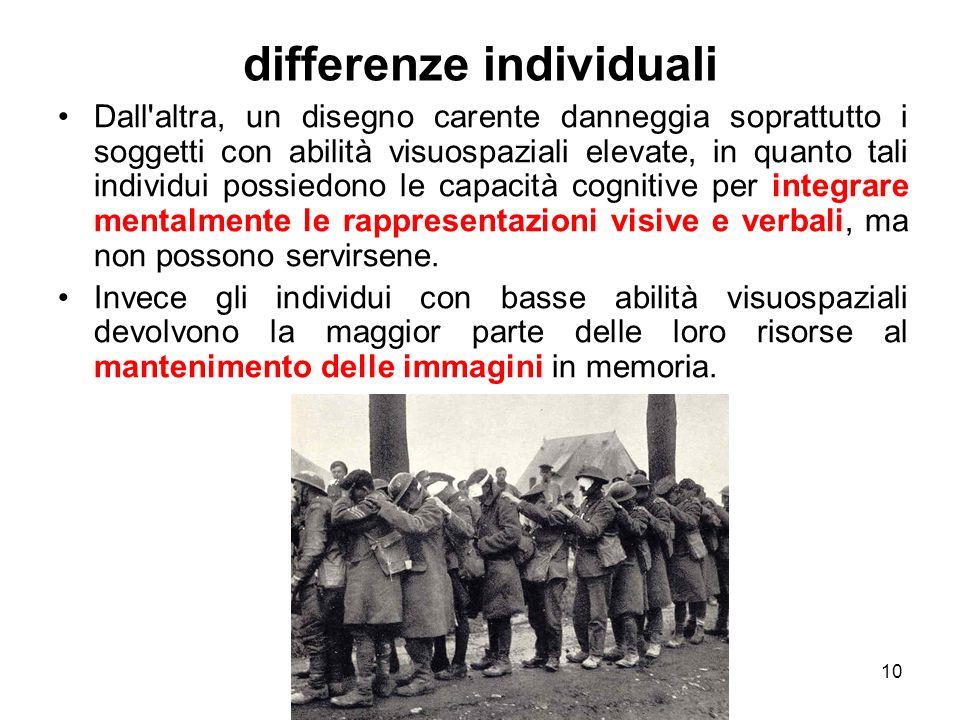 Marco Galleri 201110 differenze individuali Dall'altra, un disegno carente danneggia soprattutto i soggetti con abilità visuospaziali elevate, in quan