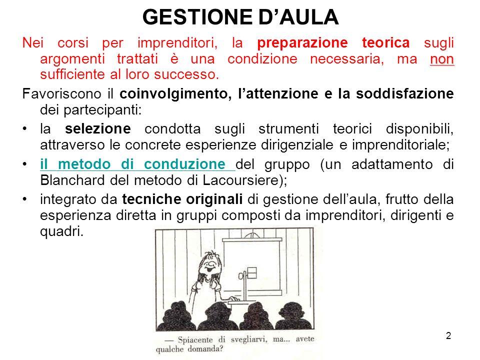 Marco Galleri 20102 GESTIONE DAULA non Nei corsi per imprenditori, la preparazione teorica sugli argomenti trattati è una condizione necessaria, ma no