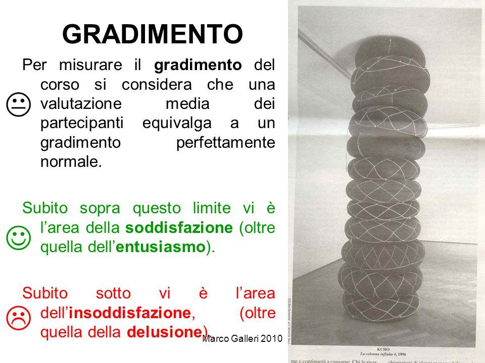 Marco Galleri 20105 GRADIMENTO Per misurare il gradimento del corso si considera che una valutazione media dei partecipanti equivalga a un gradimento