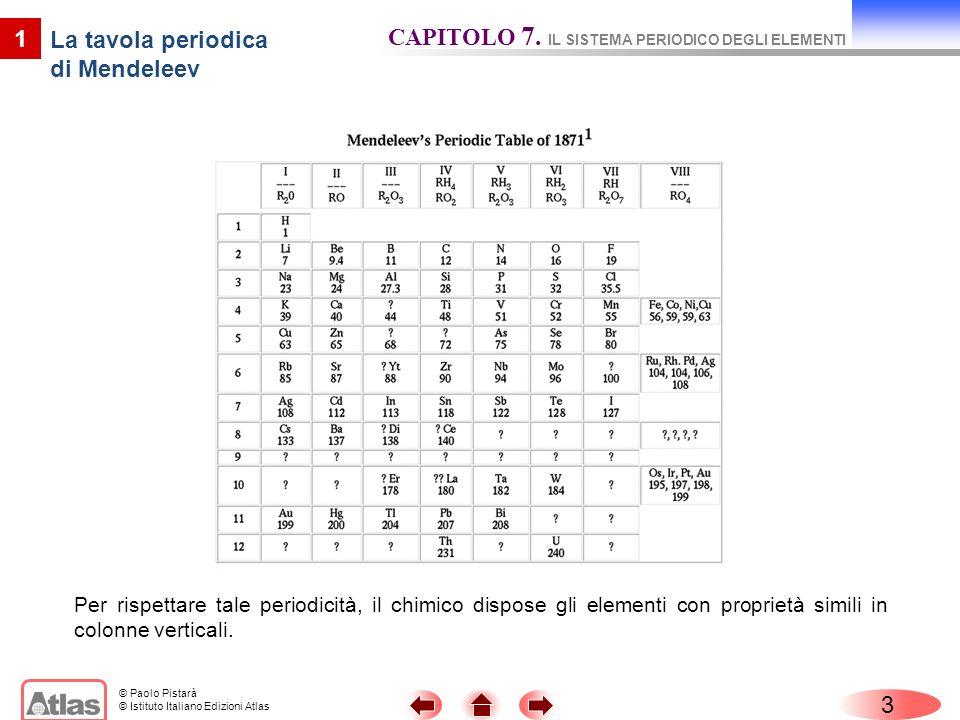 © Paolo Pistarà © Istituto Italiano Edizioni Atlas 3 CAPITOLO 7.