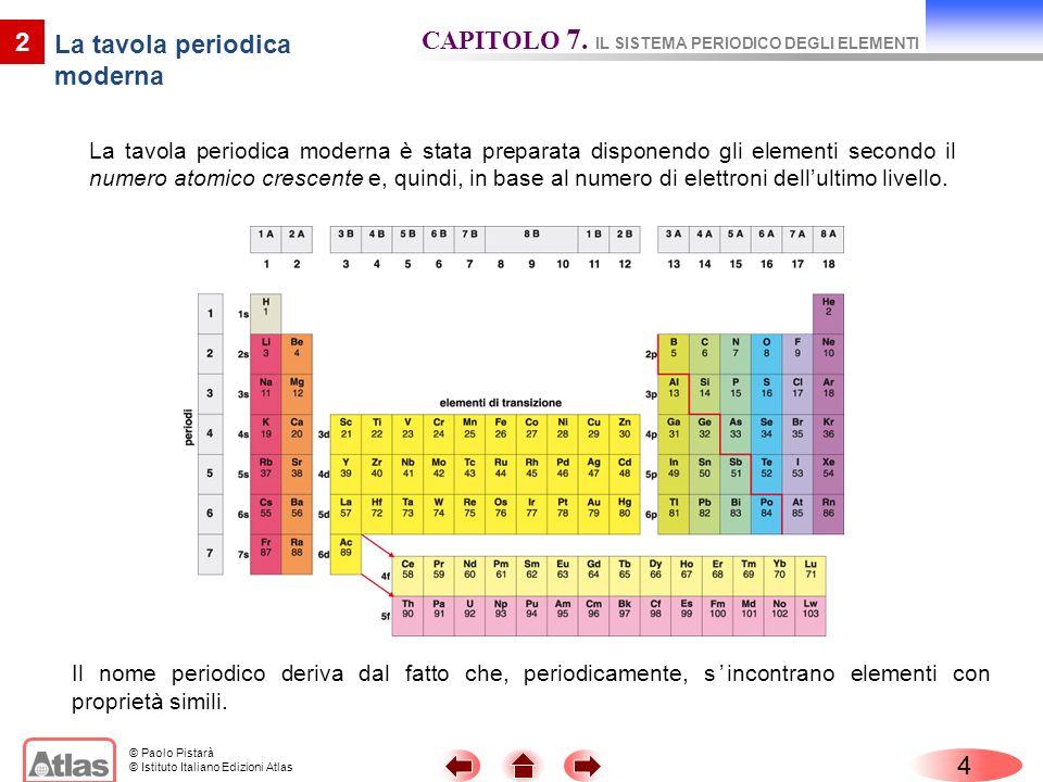 © Paolo Pistarà © Istituto Italiano Edizioni Atlas 4 2 La tavola periodica moderna La tavola periodica moderna è stata preparata disponendo gli elementi secondo il numero atomico crescente e, quindi, in base al numero di elettroni dellultimo livello.