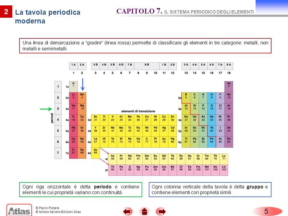 © Paolo Pistarà © Istituto Italiano Edizioni Atlas 5 2 La tavola periodica moderna CAPITOLO 7.