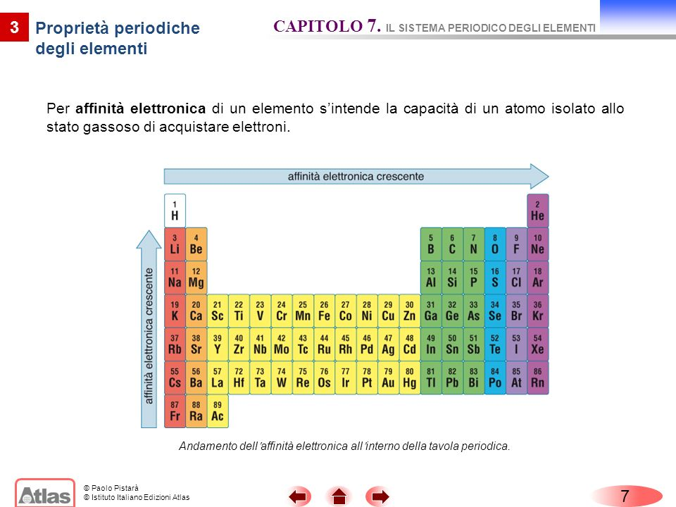© Paolo Pistarà © Istituto Italiano Edizioni Atlas Per affinità elettronica di un elemento sintende la capacità di un atomo isolato allo stato gassoso di acquistare elettroni.