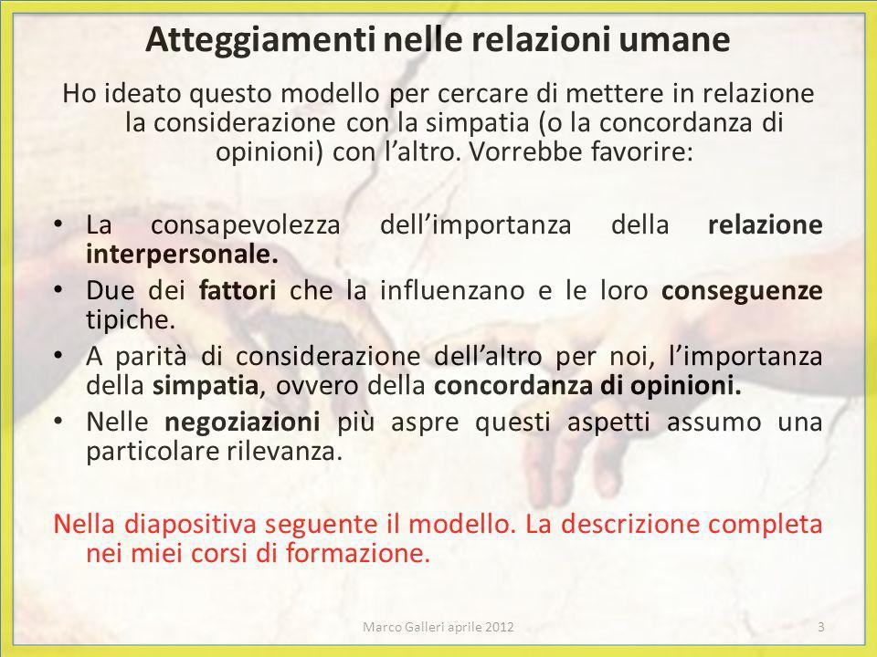 ATTEGGIAMENTI NELLE RELAZIONI UMANE SIMPATIA PER LALTRO CONSIDERAZIONE PER LALTRO - (bassa)+ (alta) - (bassa) + (alta) RISPETTO DISPREZZOTOLLERANZA STIMA INDIFFERENZA Nota bene: la SIMPATIA PER LALTRO potrebbe essere sostituita con la concordanza di opinioni 4Marco Galleri aprile 2012