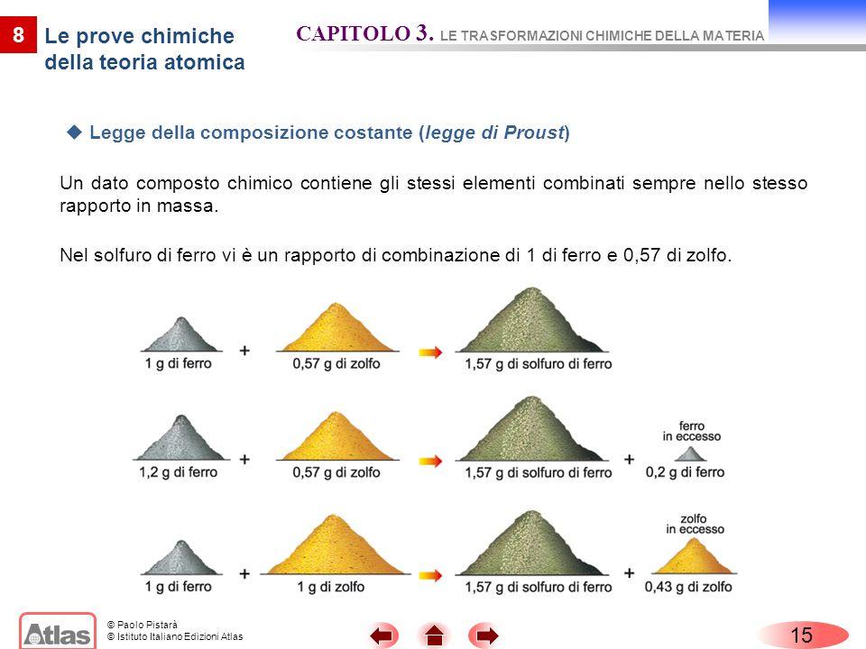 © Paolo Pistarà © Istituto Italiano Edizioni Atlas 15 CAPITOLO 3. LE TRASFORMAZIONI CHIMICHE DELLA MATERIA 8 Un dato composto chimico contiene gli ste