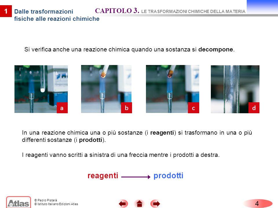 © Paolo Pistarà © Istituto Italiano Edizioni Atlas 4 1 CAPITOLO 3. LE TRASFORMAZIONI CHIMICHE DELLA MATERIA Si verifica anche una reazione chimica qua