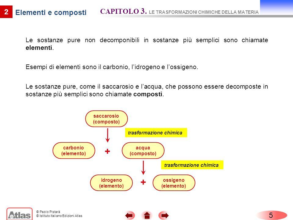 © Paolo Pistarà © Istituto Italiano Edizioni Atlas Le sostanze pure non decomponibili in sostanze più semplici sono chiamate elementi. 5 2 Esempi di e