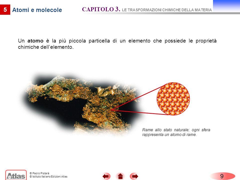 © Paolo Pistarà © Istituto Italiano Edizioni Atlas 9 CAPITOLO 3. LE TRASFORMAZIONI CHIMICHE DELLA MATERIA 5 Un atomo è la più piccola particella di un