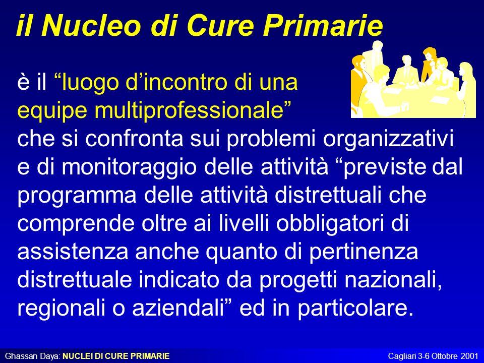 Ghassan Daya: NUCLEI DI CURE PRIMARIECagliari 3-6 Ottobre 2001 il Nucleo di Cure Primarie è il luogo dincontro di una equipe multiprofessionale che si