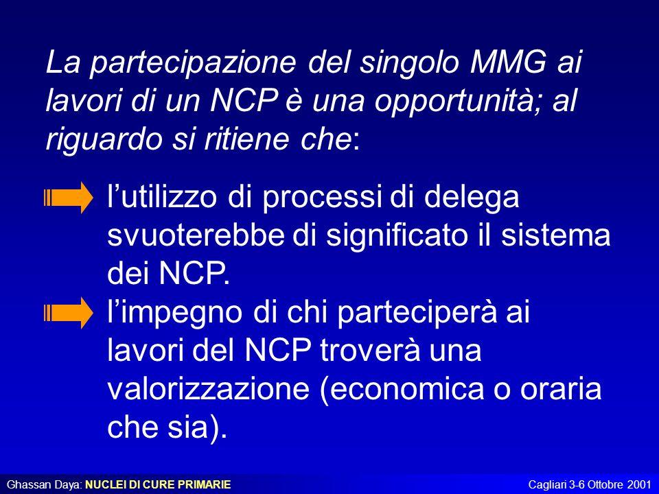 Ghassan Daya: NUCLEI DI CURE PRIMARIECagliari 3-6 Ottobre 2001 La partecipazione del singolo MMG ai lavori di un NCP è una opportunità; al riguardo si