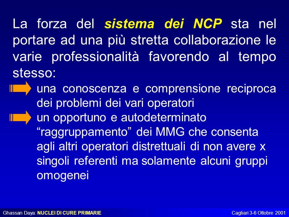 Ghassan Daya: NUCLEI DI CURE PRIMARIECagliari 3-6 Ottobre 2001 La forza del sistema dei NCP sta nel portare ad una più stretta collaborazione le varie