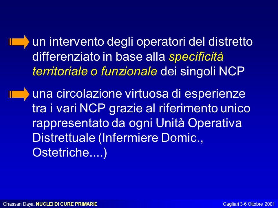 Ghassan Daya: NUCLEI DI CURE PRIMARIECagliari 3-6 Ottobre 2001 un intervento degli operatori del distretto differenziato in base alla specificità terr