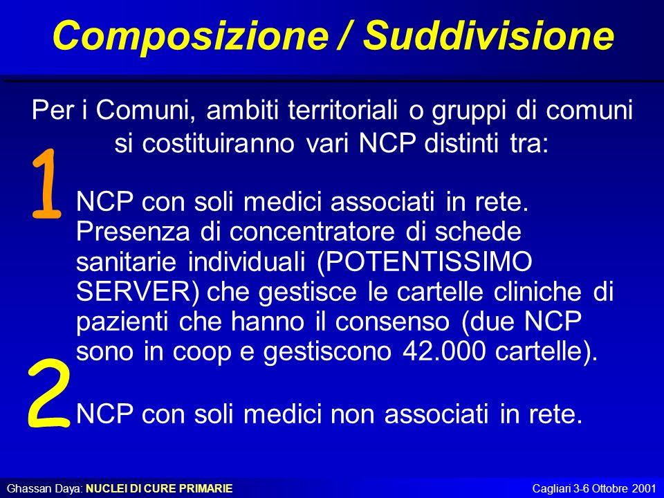 Ghassan Daya: NUCLEI DI CURE PRIMARIECagliari 3-6 Ottobre 2001 Composizione / Suddivisione NCP con soli medici associati in rete. Presenza di concentr
