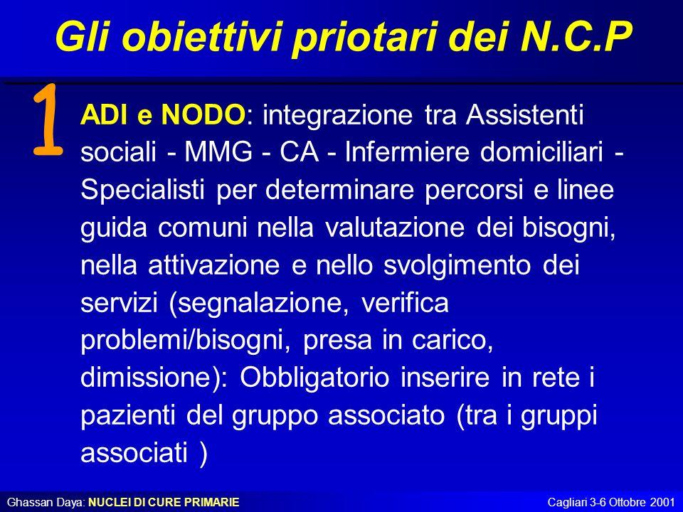 Ghassan Daya: NUCLEI DI CURE PRIMARIECagliari 3-6 Ottobre 2001 ADI e NODO: integrazione tra Assistenti sociali - MMG - CA - Infermiere domiciliari - S