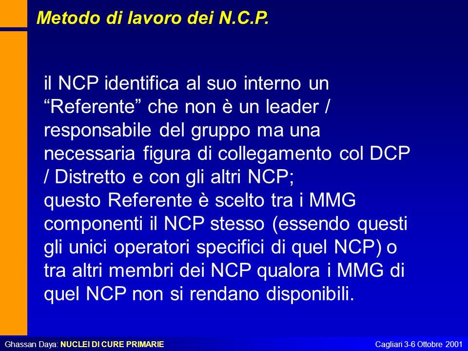 Ghassan Daya: NUCLEI DI CURE PRIMARIECagliari 3-6 Ottobre 2001 il NCP identifica al suo interno un Referente che non è un leader / responsabile del gr