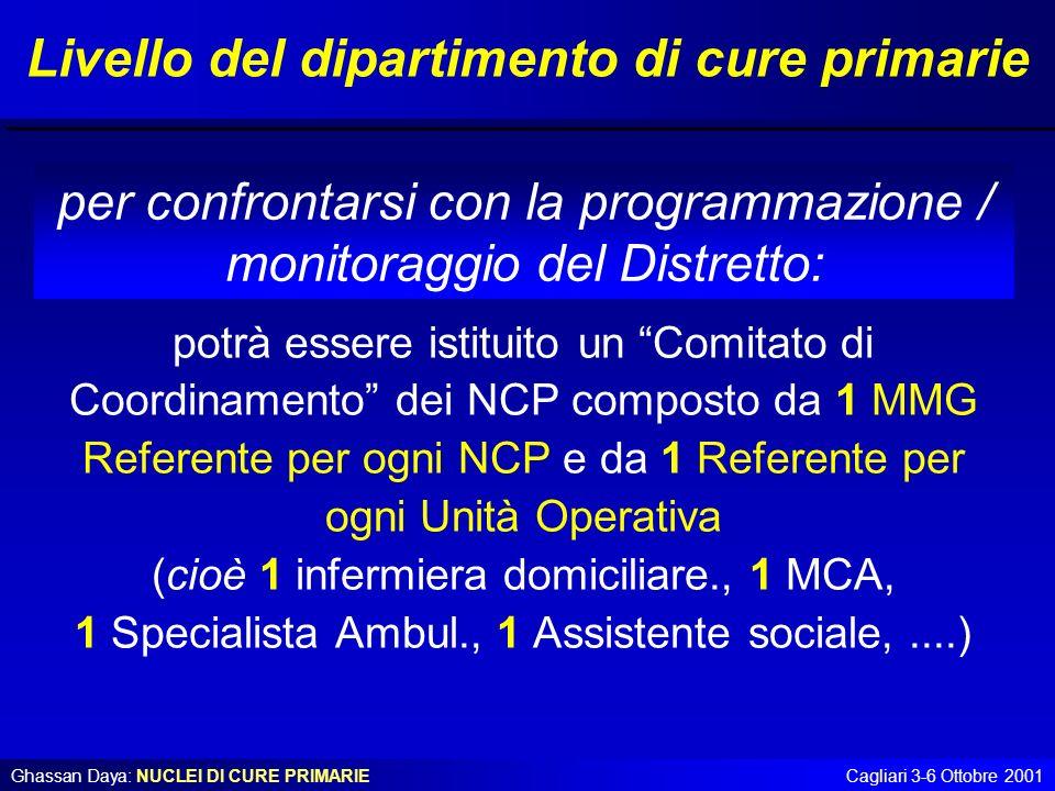 Ghassan Daya: NUCLEI DI CURE PRIMARIECagliari 3-6 Ottobre 2001 Livello del dipartimento di cure primarie per confrontarsi con la programmazione / moni