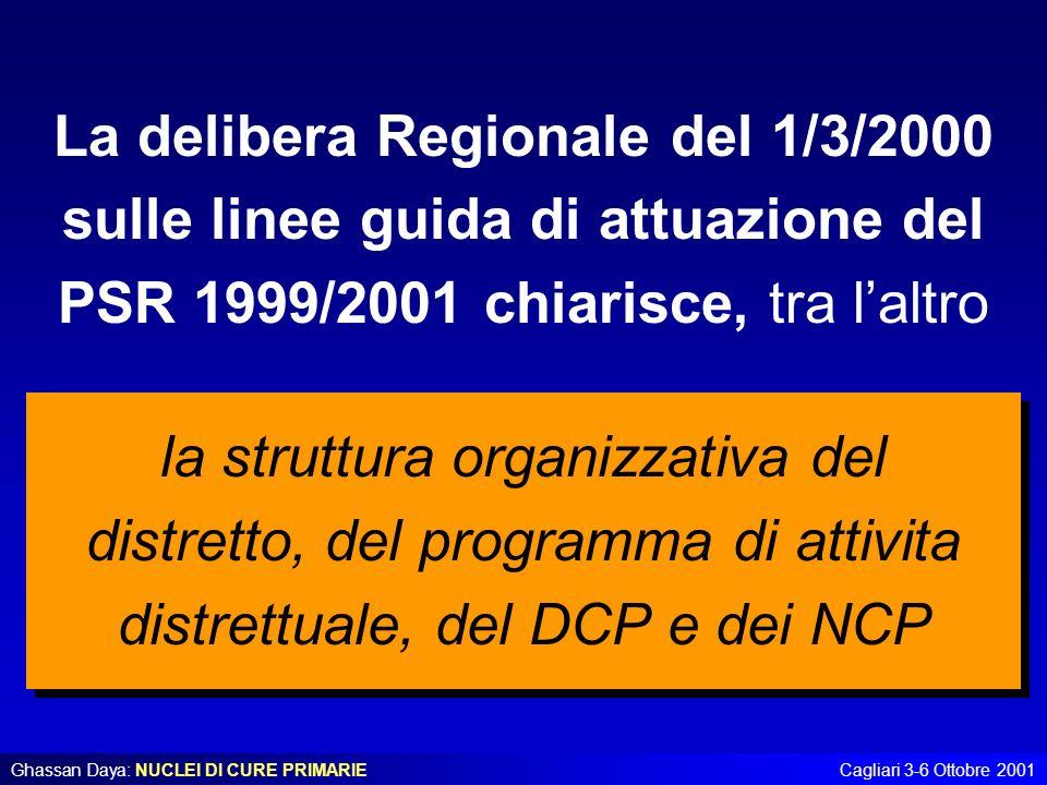 Ghassan Daya: NUCLEI DI CURE PRIMARIECagliari 3-6 Ottobre 2001 La delibera Regionale del 1/3/2000 sulle linee guida di attuazione del PSR 1999/2001 ch