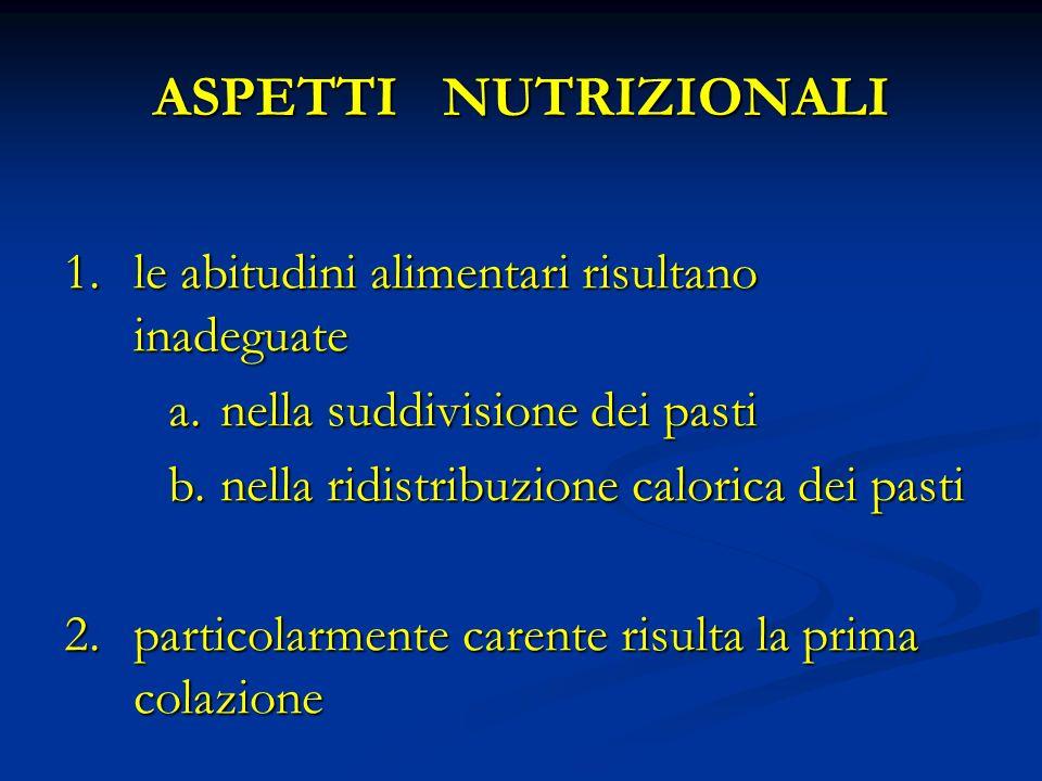 ASPETTI NUTRIZIONALI 1.le abitudini alimentari risultano inadeguate a.nella suddivisione dei pasti b.nella ridistribuzione calorica dei pasti 2.particolarmente carente risulta la prima colazione