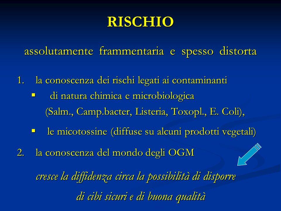 RISCHIO assolutamente frammentaria e spesso distorta 1.la conoscenza dei rischi legati ai contaminanti di natura chimica e microbiologica di natura chimica e microbiologica (Salm., Camp.bacter, Listeria, Toxopl., E.