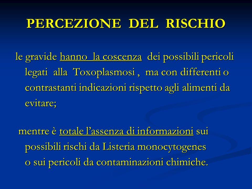 PERCEZIONE DEL RISCHIO le gravide hanno la coscenza dei possibili pericoli legati alla Toxoplasmosi, ma con differenti o contrastanti indicazioni rispetto agli alimenti da evitare; mentre è totale lassenza di informazioni sui possibili rischi da Listeria monocytogenes o sui pericoli da contaminazioni chimiche.