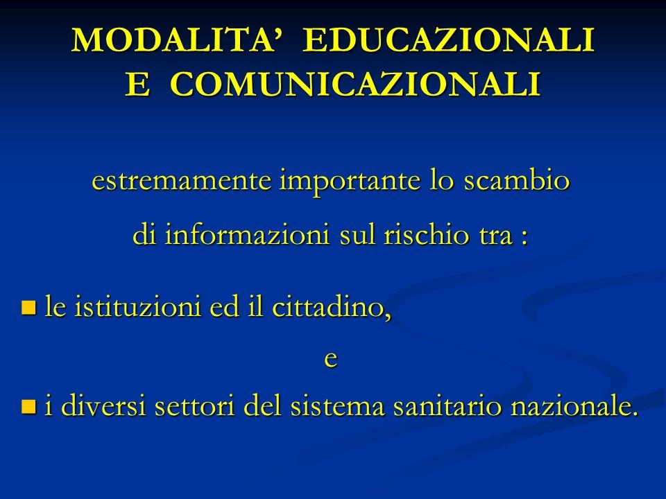 MODALITA EDUCAZIONALI E COMUNICAZIONALI estremamente importante lo scambio di informazioni sul rischio tra : le istituzioni ed il cittadino, le istituzioni ed il cittadino,e i diversi settori del sistema sanitario nazionale.