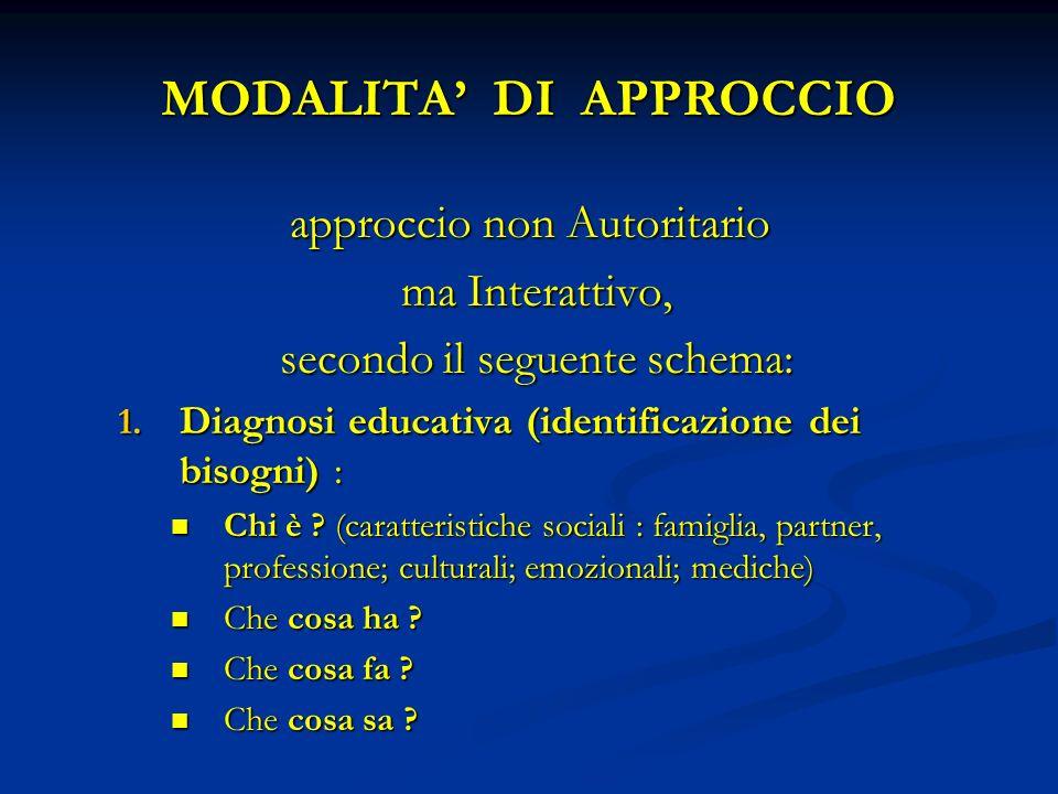 MODALITA DI APPROCCIO approccio non Autoritario ma Interattivo, ma Interattivo, secondo il seguente schema: secondo il seguente schema: 1.