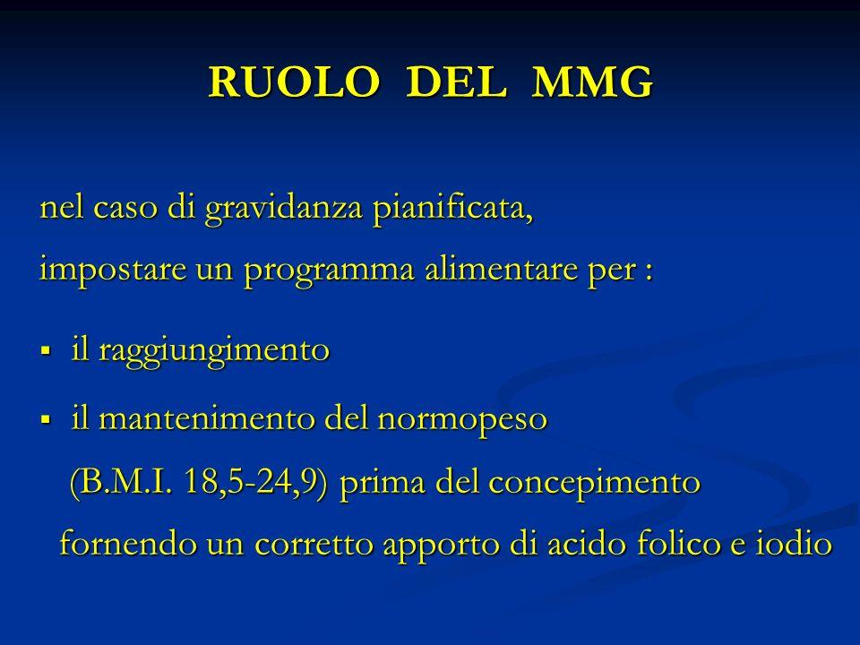 RUOLO DEL MMG nel caso di gravidanza pianificata, impostare un programma alimentare per : il raggiungimento il raggiungimento il mantenimento del normopeso il mantenimento del normopeso (B.M.I.