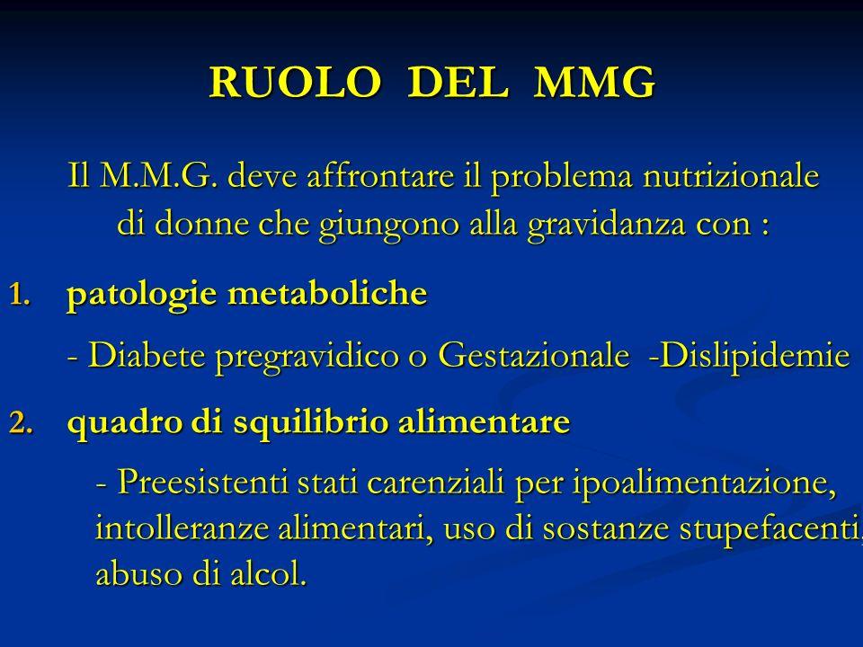RUOLO DEL MMG Il M.M.G.