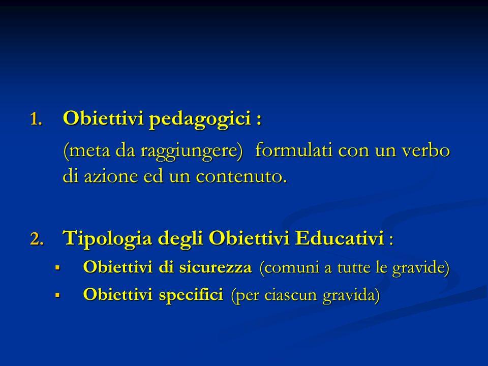 1.Obiettivi pedagogici : (meta da raggiungere) formulati con un verbo di azione ed un contenuto.