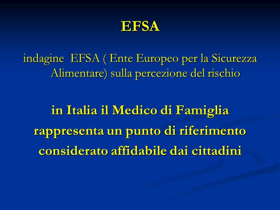 EFSA indagine EFSA ( Ente Europeo per la Sicurezza Alimentare) sulla percezione del rischio in Italia il Medico di Famiglia rappresenta un punto di riferimento considerato affidabile dai cittadini