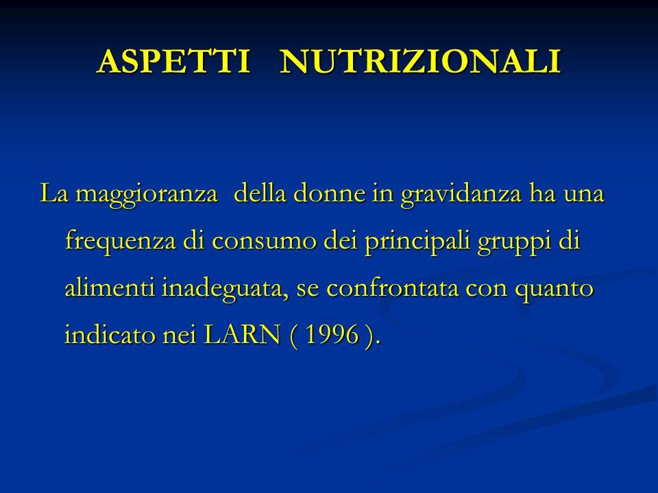 ASPETTI NUTRIZIONALI La maggioranza della donne in gravidanza ha una frequenza di consumo dei principali gruppi di alimenti inadeguata, se confrontata con quanto indicato nei LARN ( 1996 ).