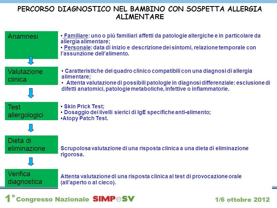 PERCORSO DIAGNOSTICO NEL BAMBINO CON SOSPETTA ALLERGIA ALIMENTA RE Anamnesi Valutazione clinica Test allergologici Dieta di eliminazione Verifica diag