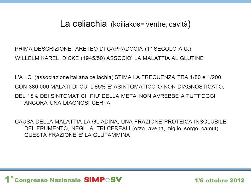 La celiachia (koiliakos= ventre, cavità ) PRIMA DESCRIZIONE: ARETEO DI CAPPADOCIA (1° SECOLO A.C.) WILLELM KAREL DICKE (1945/50) ASSOCIO' LA MALATTIA