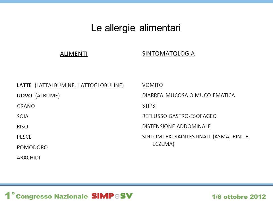 Le allergie alimentari ALIMENTI LATTE (LATTALBUMINE, LATTOGLOBULINE) UOVO (ALBUME) GRANO SOIA RISO PESCE POMODORO ARACHIDI SINTOMATOLOGIA VOMITO DIARR