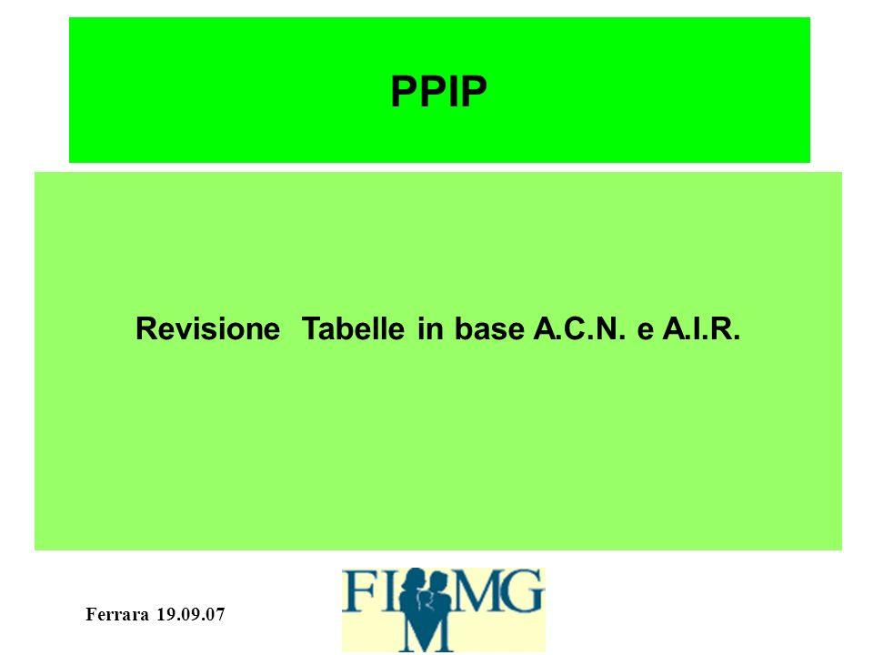 Ferrara 19.09.07 PPIP Revisione Tabelle in base A.C.N. e A.I.R.