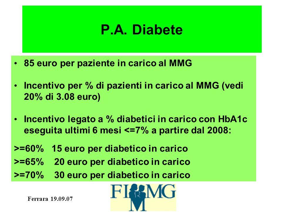 Ferrara 19.09.07 P.A. Diabete 85 euro per paziente in carico al MMG Incentivo per % di pazienti in carico al MMG (vedi 20% di 3.08 euro) Incentivo leg