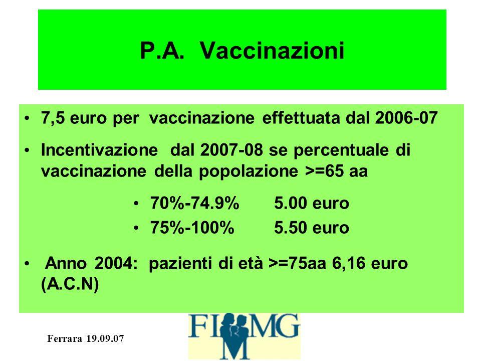 Ferrara 19.09.07 P.A. Vaccinazioni 7,5 euro per vaccinazione effettuata dal 2006-07 Incentivazione dal 2007-08 se percentuale di vaccinazione della po