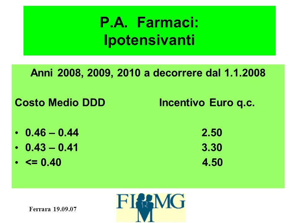Ferrara 19.09.07 P.A. Farmaci: Ipotensivanti Anni 2008, 2009, 2010 a decorrere dal 1.1.2008 Costo Medio DDD Incentivo Euro q.c. 0.46 – 0.44 2.50 0.43