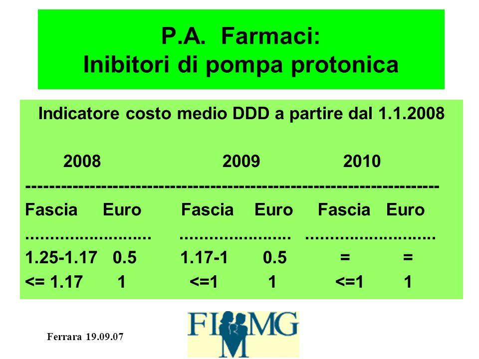 Ferrara 19.09.07 P.A. Farmaci: Inibitori di pompa protonica Indicatore costo medio DDD a partire dal 1.1.2008 2008 2009 2010 -------------------------