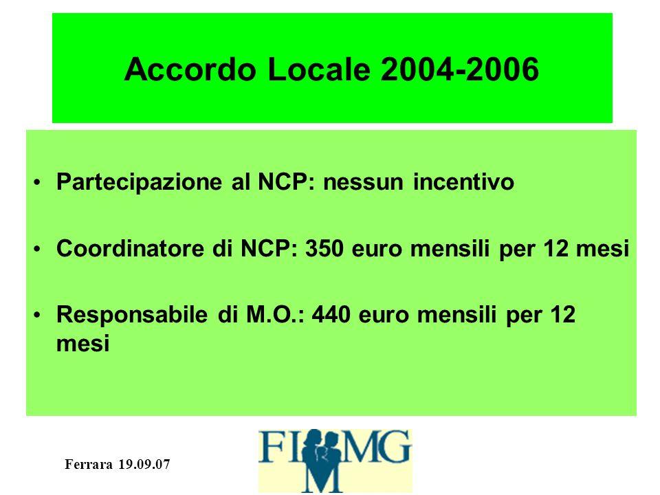 Ferrara 19.09.07 Accordo Locale 2004-2006 Partecipazione al NCP: nessun incentivo Coordinatore di NCP: 350 euro mensili per 12 mesi Responsabile di M.O.: 440 euro mensili per 12 mesi
