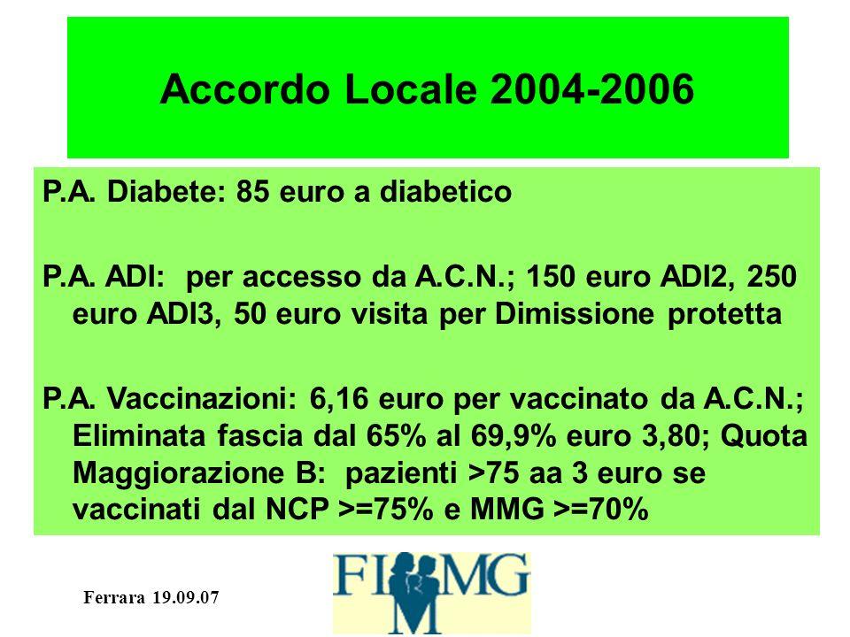 Ferrara 19.09.07 Accordo Locale 2004-2006 P.A. Diabete: 85 euro a diabetico P.A. ADI: per accesso da A.C.N.; 150 euro ADI2, 250 euro ADI3, 50 euro vis