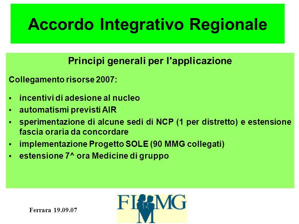 Ferrara 19.09.07 Accordo INAIL Art.9. Durata dell accordo.