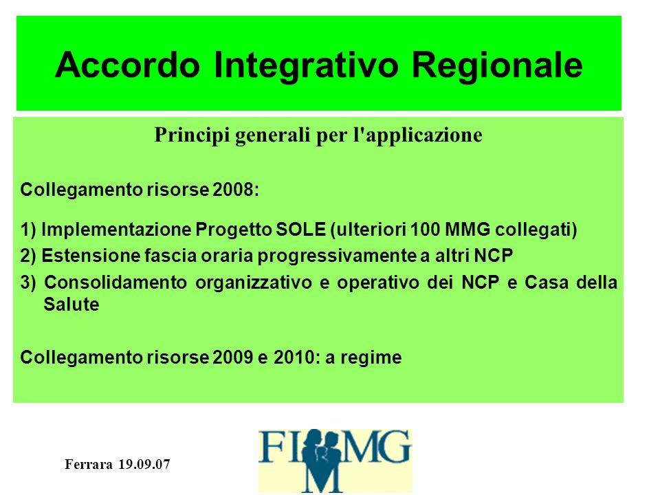 Ferrara 19.09.07 Accordo INAIL Art.10. Mancato rinnovo.