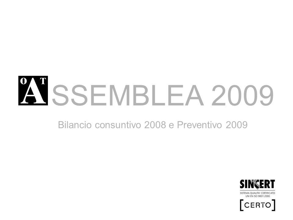 SSEMBLEA 2009 Bilancio consuntivo 2008 e Preventivo 2009