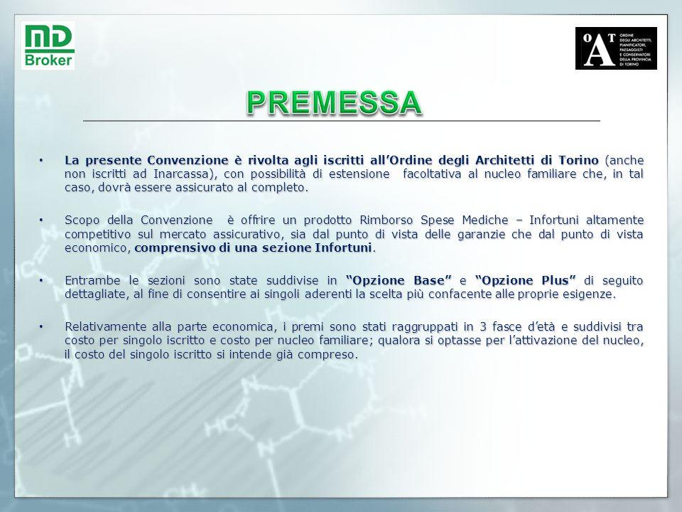La presente Convenzione è rivolta agli iscritti allOrdine degli Architetti di Torino (anche non iscritti ad Inarcassa), con possibilità di estensione