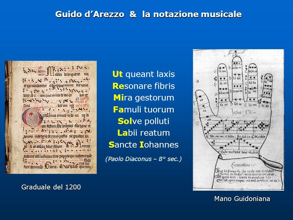 Guido dArezzo & la notazione musicale Ut queant laxis Resonare fibris Mira gestorum Famuli tuorum Solve polluti Labii reatum Sancte Iohannes (Paolo Di