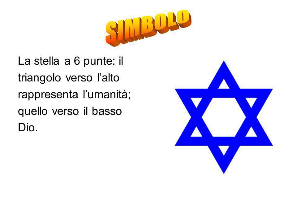 La stella a 6 punte: il triangolo verso lalto rappresenta lumanità; quello verso il basso Dio.
