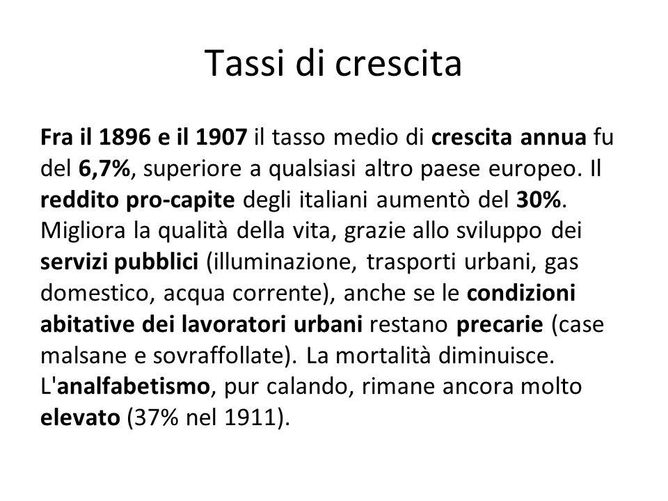 Tassi di crescita Fra il 1896 e il 1907 il tasso medio di crescita annua fu del 6,7%, superiore a qualsiasi altro paese europeo. Il reddito pro-capite