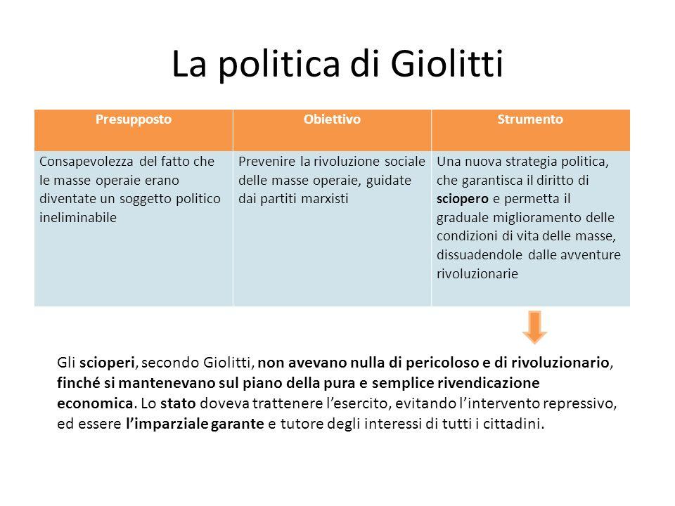 La politica di Giolitti PresuppostoObiettivoStrumento Consapevolezza del fatto che le masse operaie erano diventate un soggetto politico ineliminabile