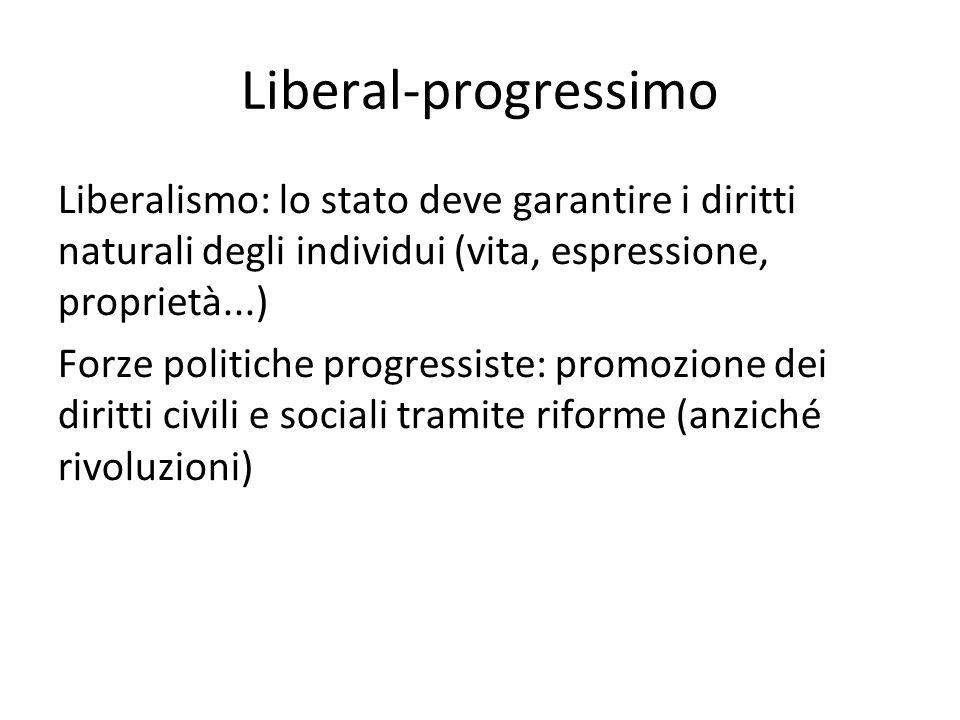 Liberal-progressimo Liberalismo: lo stato deve garantire i diritti naturali degli individui (vita, espressione, proprietà...) Forze politiche progress